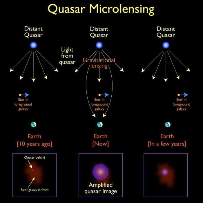 科学家首次发现银河系外行星存在的迹象